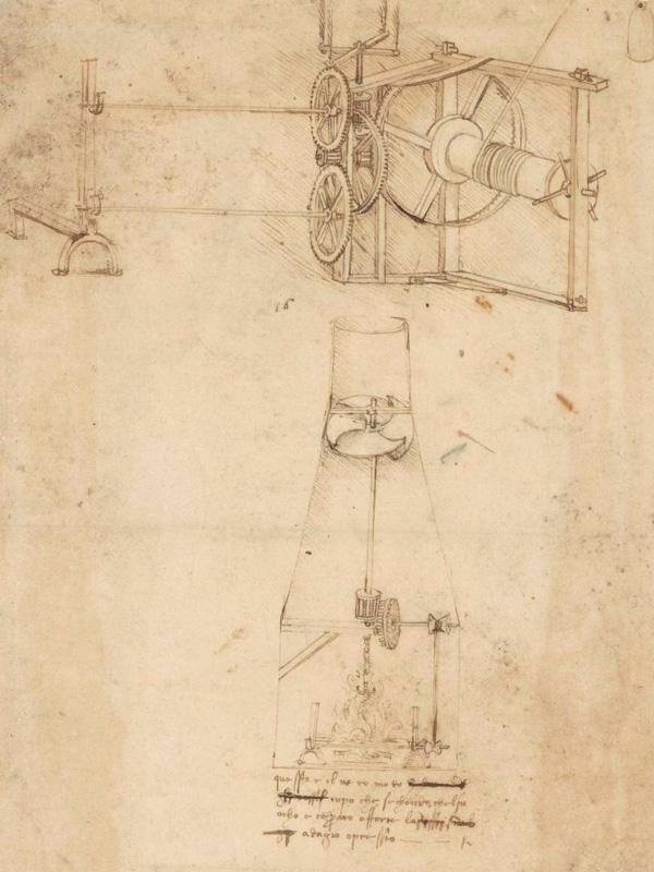 Origini dello Spiedo | Girarrosto automatico di Leonardo Da Vinci